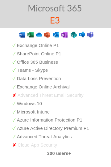 MS 365 License Table